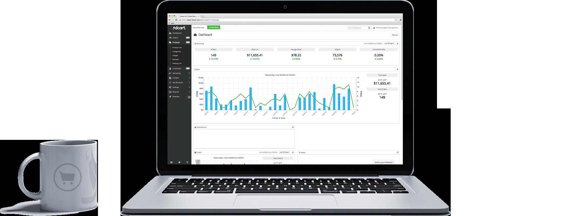 The best eCommerce platform for driving sales | 3dcart